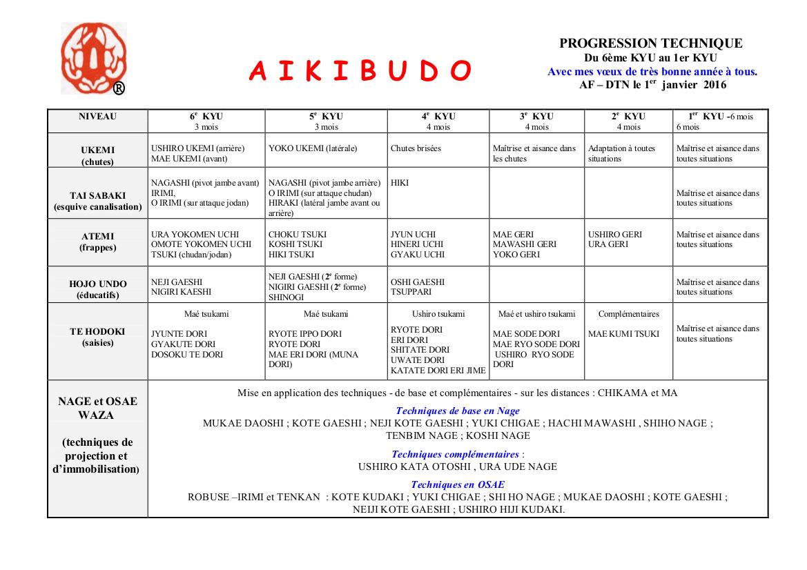 Programme aikibudo kyu version 1er janvier 2016 v f 1