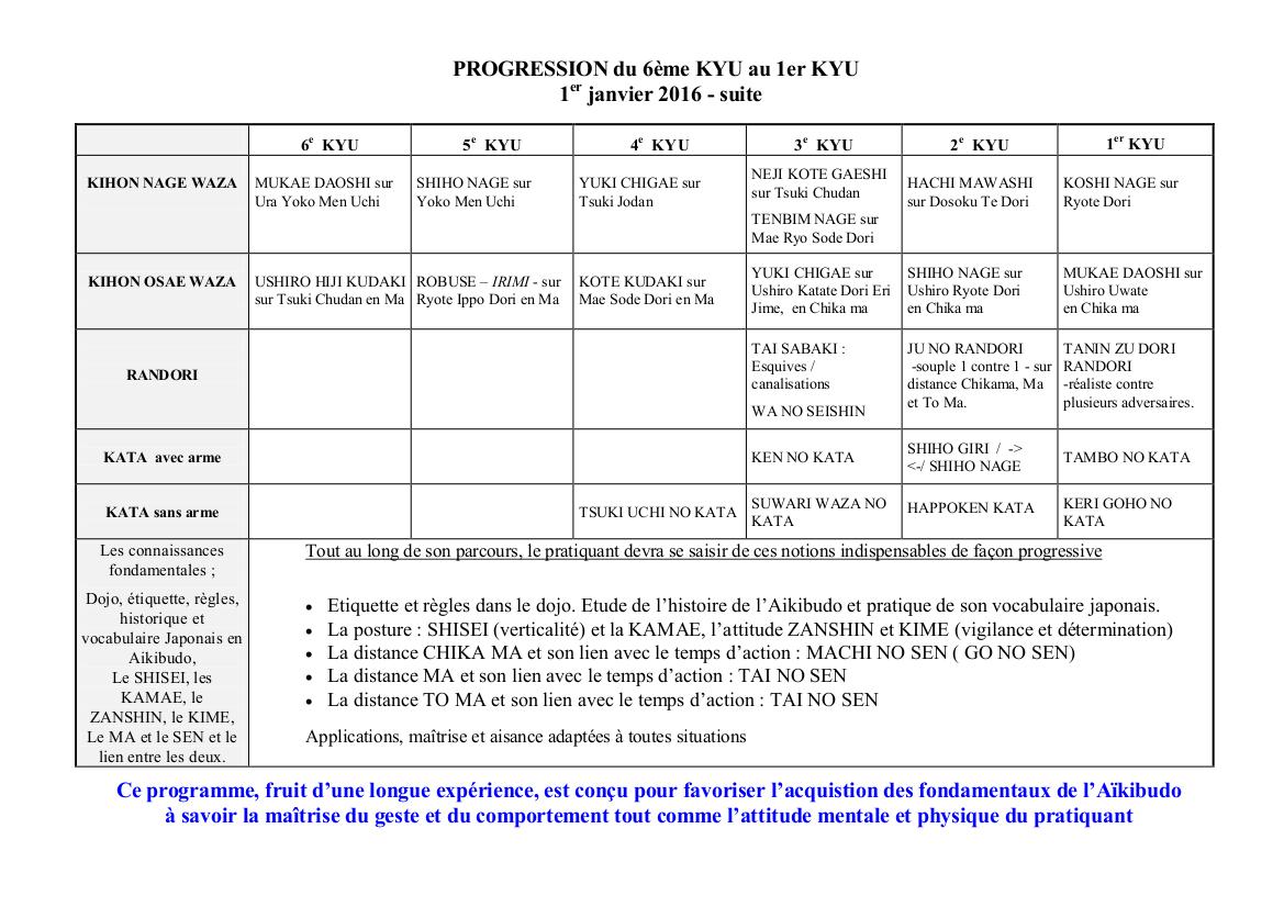 Programme aikibudo kyu version 1er janvier 2016 v f